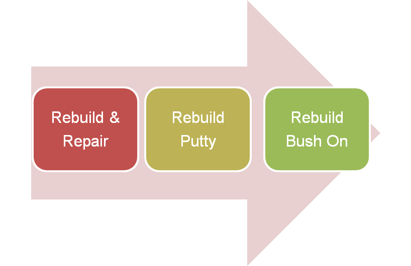 Rebuild & Repair 1